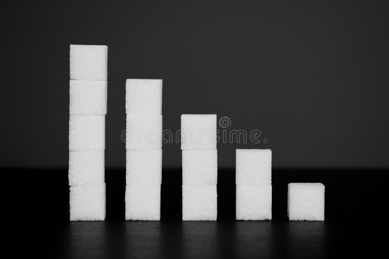 Diagramma dello zucchero per il vostro affare fotografia stock libera da diritti