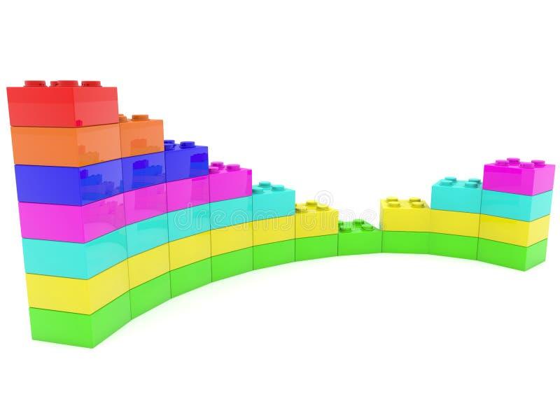 Diagramma di affari sviluppato dai mattoni del giocattolo su bianco illustrazione di stock