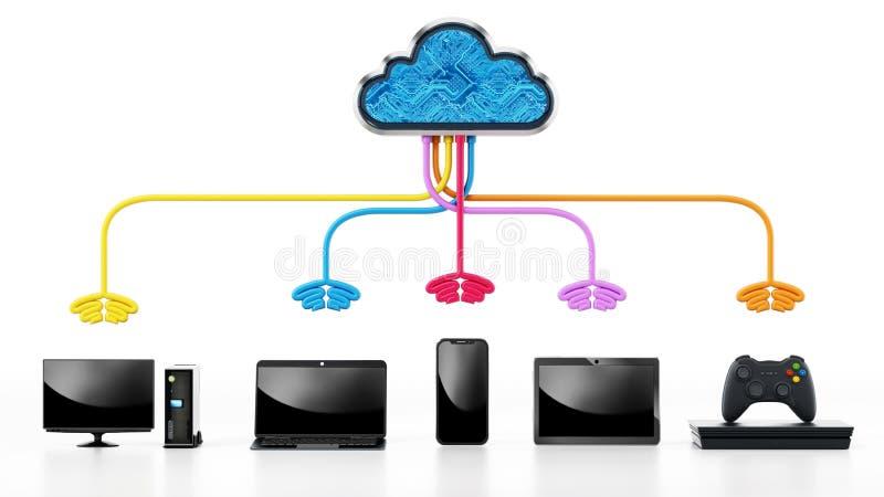 Diagramma di calcolo della nuvola con il vario dispositivo collegato illustrazione 3D royalty illustrazione gratis