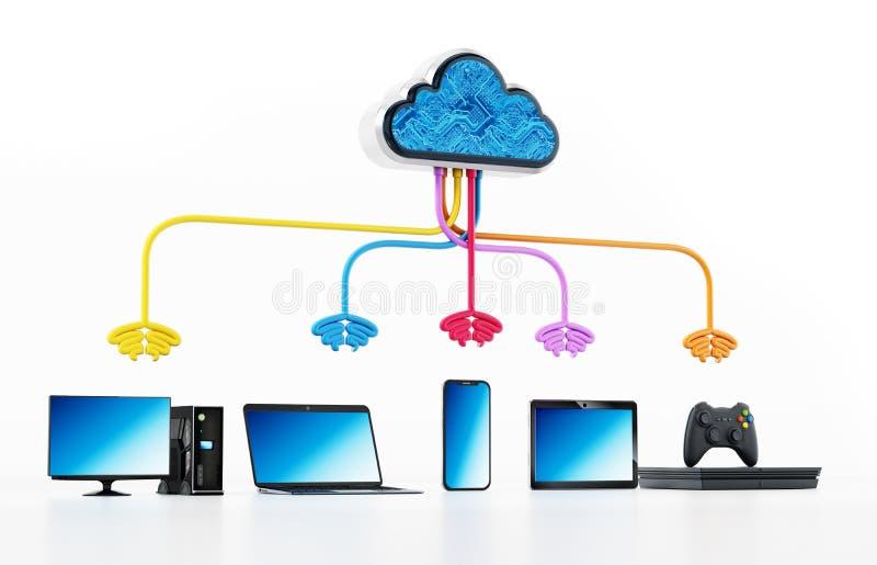 Diagramma di calcolo della nuvola con il vario dispositivo collegato illustrazione 3D illustrazione di stock