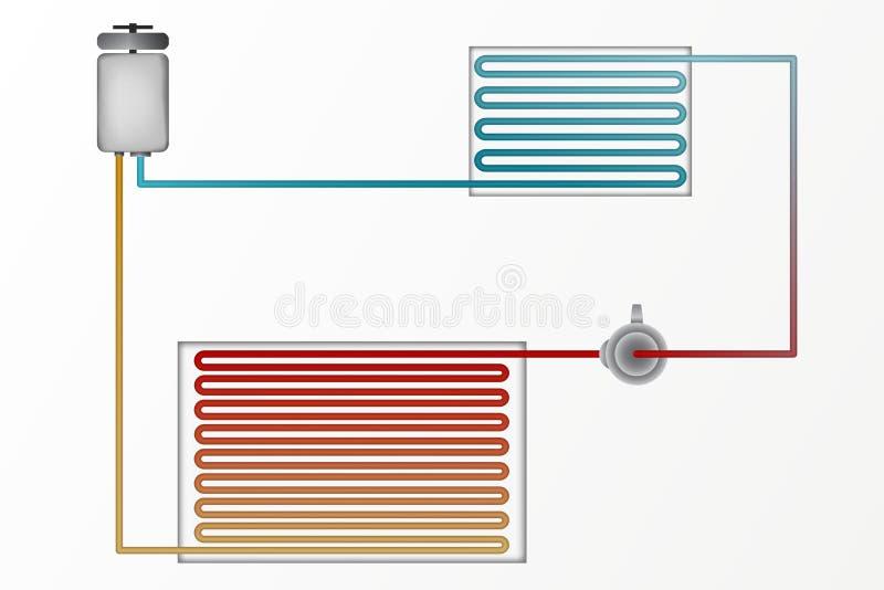 Diagramma di condizionamento d'aria La tecnologia del riscaldamento e del condicioner di raffreddamento illustrazione di stock