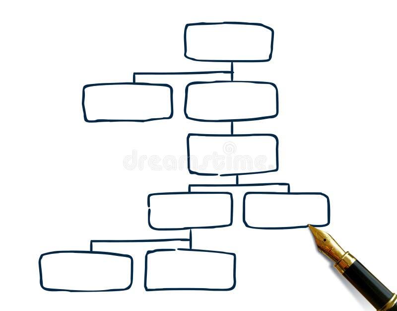 Diagramma di flusso illustrazione di stock