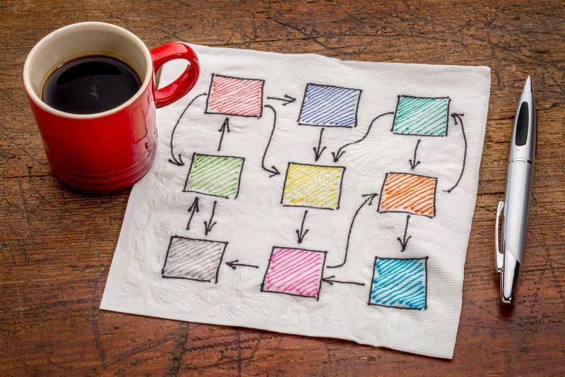 Diagramma di flusso in bianco astratto sul tovagliolo fotografie stock