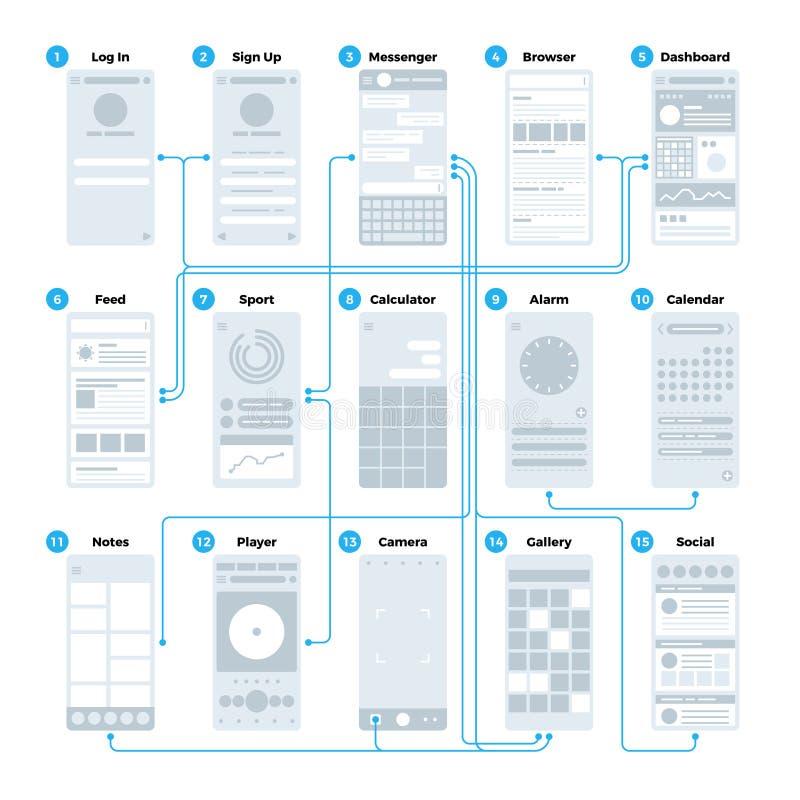 Diagramma di flusso dell'interfaccia di applicazione di ui di Ux Modello mobile di vettore del sitemap della gestione dei wirefra illustrazione di stock