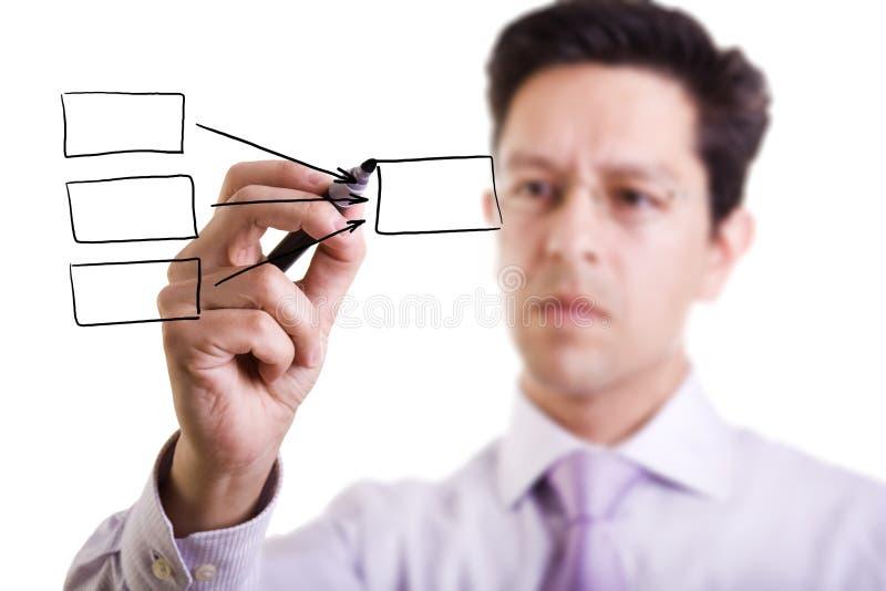 Diagramma di flusso nel whiteboard immagine stock