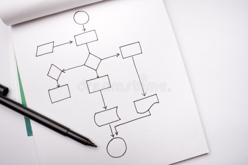 Diagramma di flusso sul blocchetto per appunti fotografia stock libera da diritti