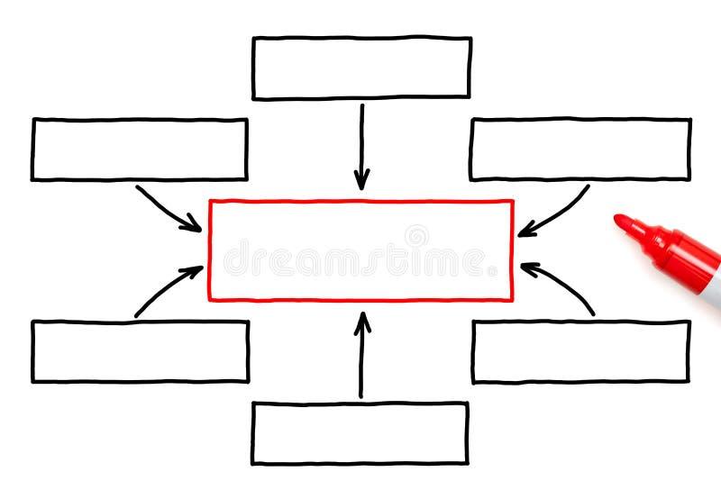 Indicatore vuoto di rosso del diagramma di flusso fotografie stock