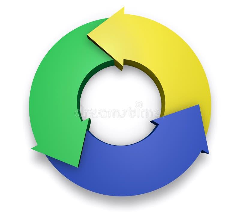 Diagramma di grafico del ciclo delle frecce di affari illustrazione di stock