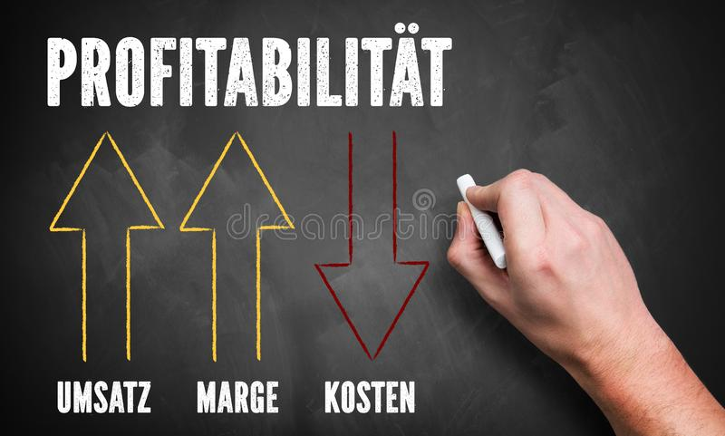 Diagramma di redditività con le parole redditività, costi, reddito e margine in tedesco immagine stock libera da diritti