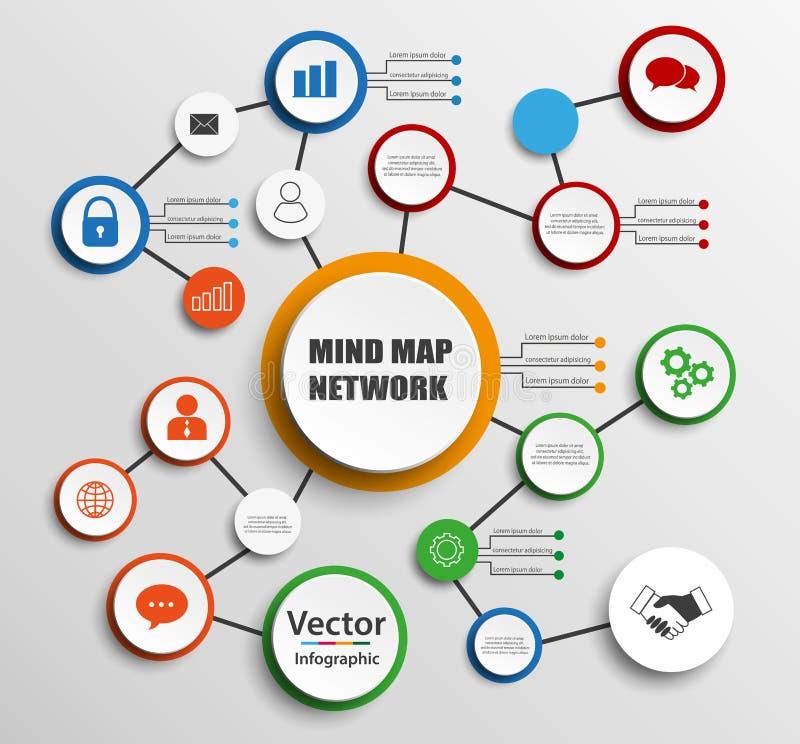 Diagramma di rete della mappa di mente Diagramma di flusso di consapevolezza infographic illustrazione di stock