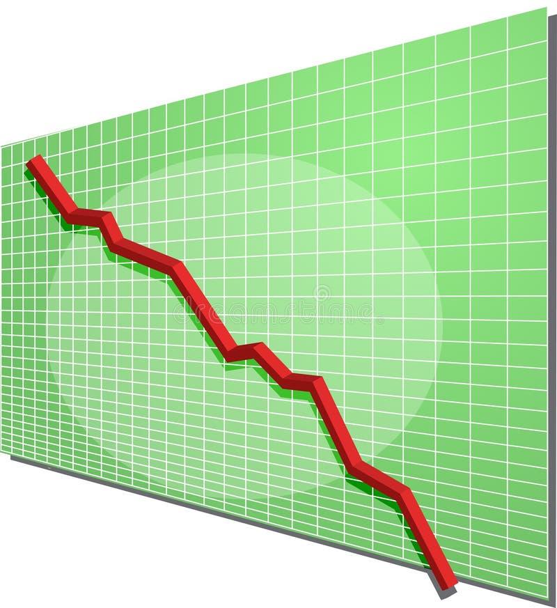 Diagramma finanziario illustrazione di stock