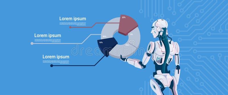 Diagramma grafico della tenuta moderna del robot, tecnologia futuristica del meccanismo di intelligenza artificiale royalty illustrazione gratis
