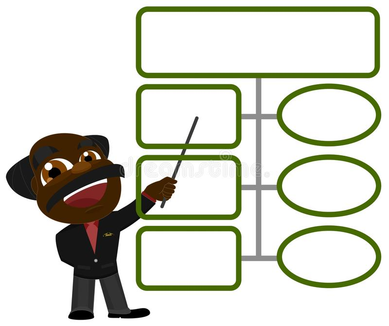 Diagramma indiano di pianificazione dello schema indicante dell'istruttore illustrazione di stock