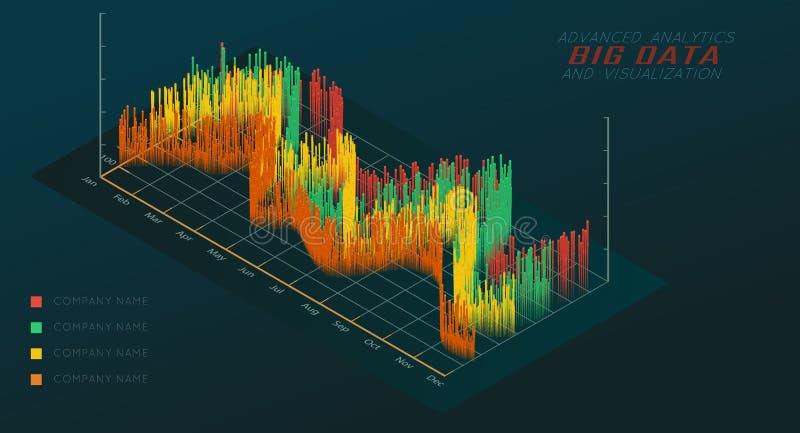 Diagramma isometrico 3D Grandi dati analitici e visualizzazione royalty illustrazione gratis