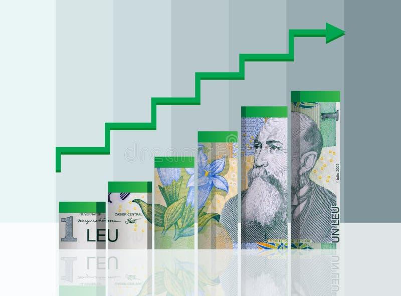 Diagramma rumeno di finanze dei soldi. Con il percorso di residuo della potatura meccanica. illustrazione di stock