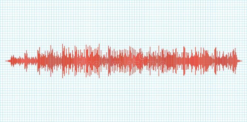 Diagramma sismico del grafico di terremoto del sismogramma Attività del richter di vibrazione delle onde sonore o del sismometro illustrazione di stock