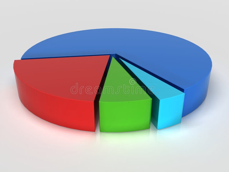 Diagramma a spicchi fotografia stock