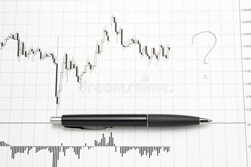 Diagramma stampato con la penna - incertezza dei forex