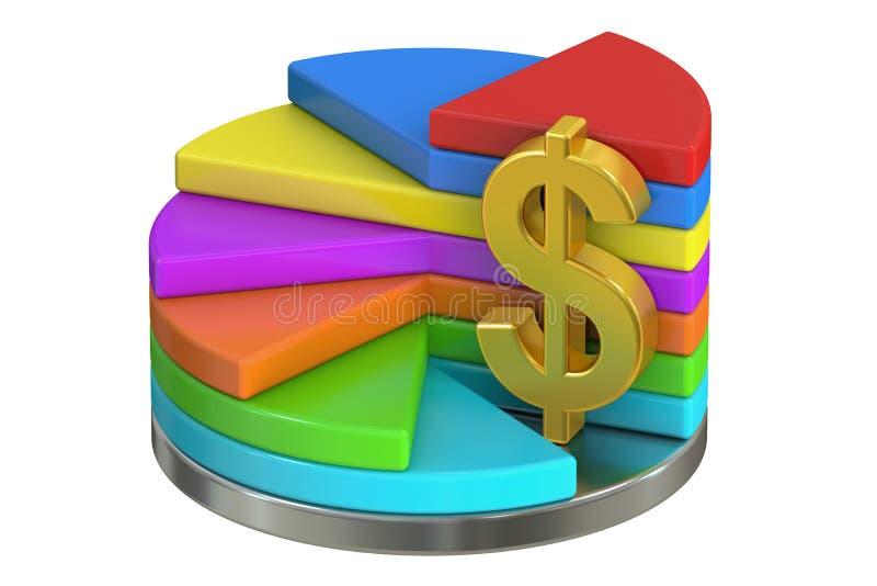 Diagramma a torta con il simbolo del dollaro, concetto di finanza rappresentazione 3d royalty illustrazione gratis