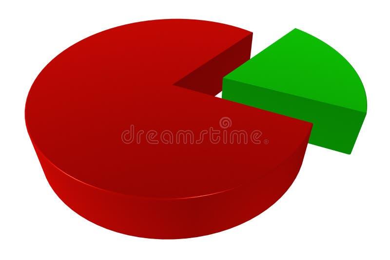 diagramma a torta 3D 80/20 illustrazione di stock