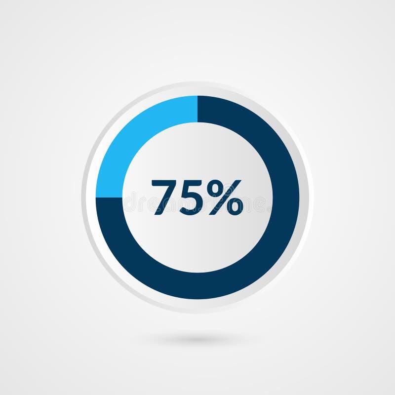 Resultado de imagen para grafica de porcentaje png