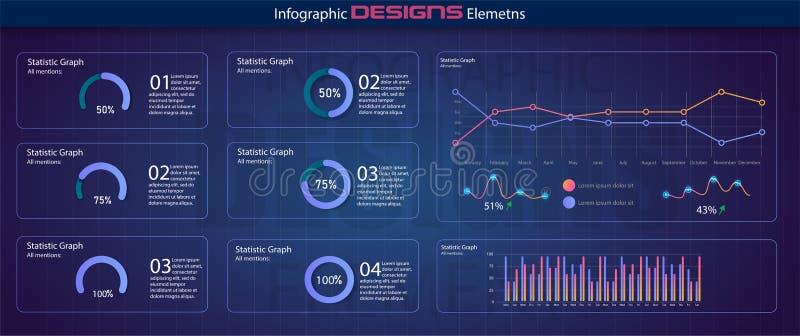 Diagrammarmaturenbrett Analytisches finanzielldiagramm, futuristische Netz admin-Platte und Handelsanalysewebsite ui stock abbildung