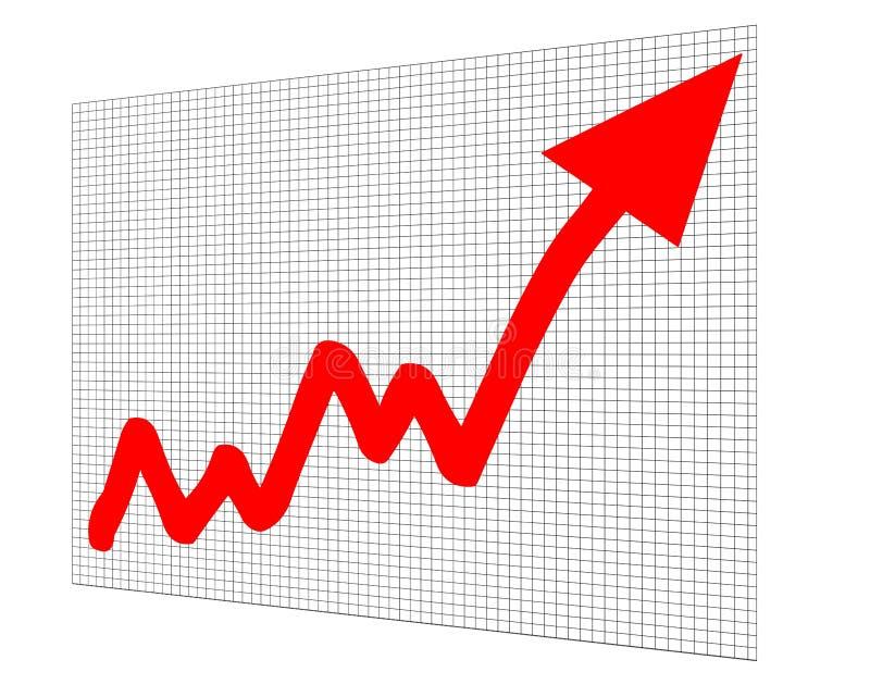 Diagrammdiagramm-Erfolgszunahme stock abbildung