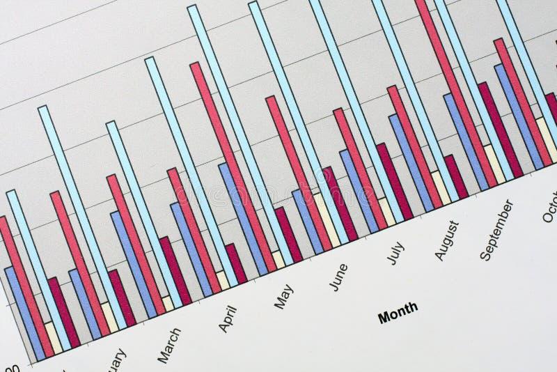 Diagramme à barres mensuel photo stock