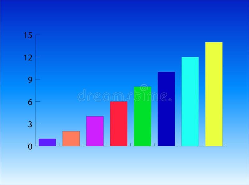 Diagramme 5 stock abbildung