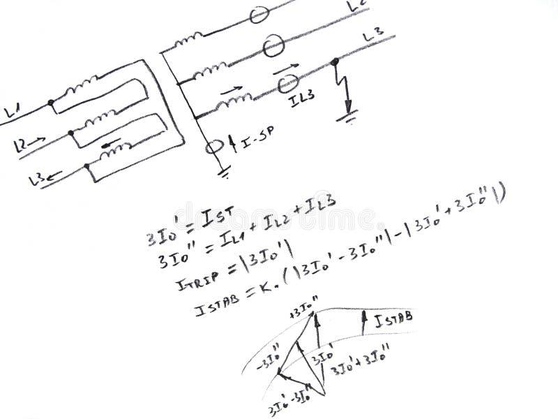 Diagramme avec l'analyse du court-circuit de réseau illustration stock