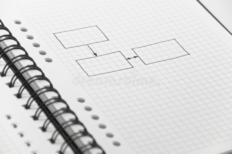 Diagramme blanc simple esquissé sur le cahier images libres de droits