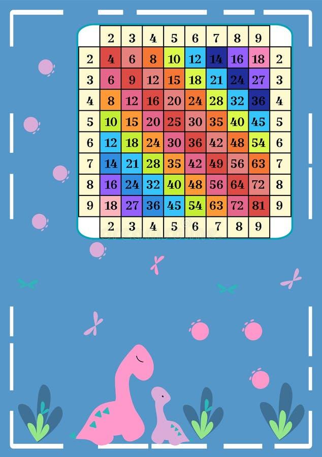 Diagramme carré de multiplication avec des exemples mathématiques d'affiche de Tableau de Dino de bande dessinée pour imprimer le illustration de vecteur