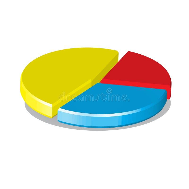 Diagramme circulaire  illustration libre de droits