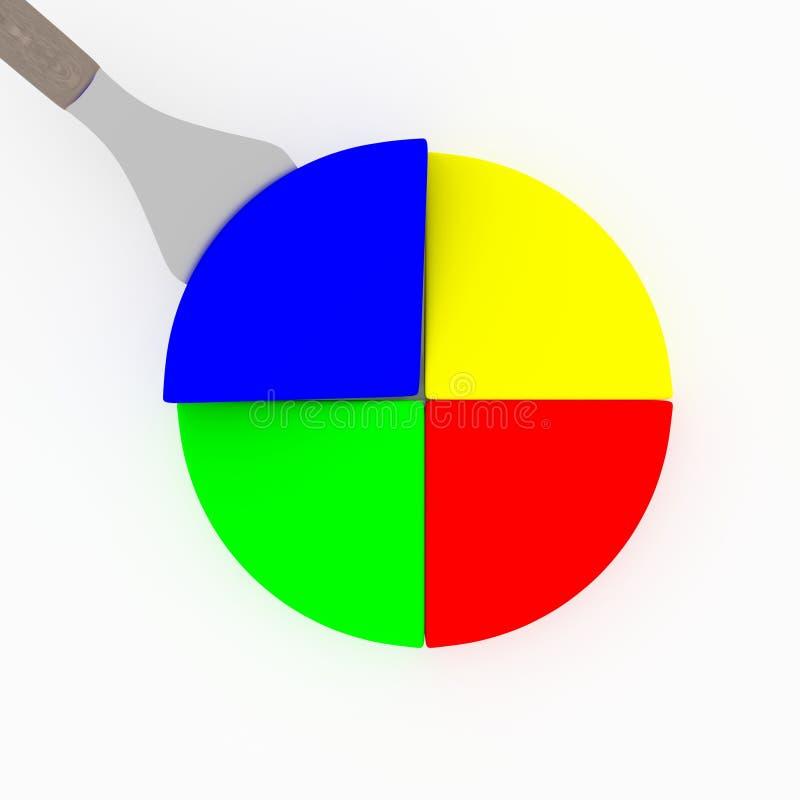 Diagramme circulaire image stock