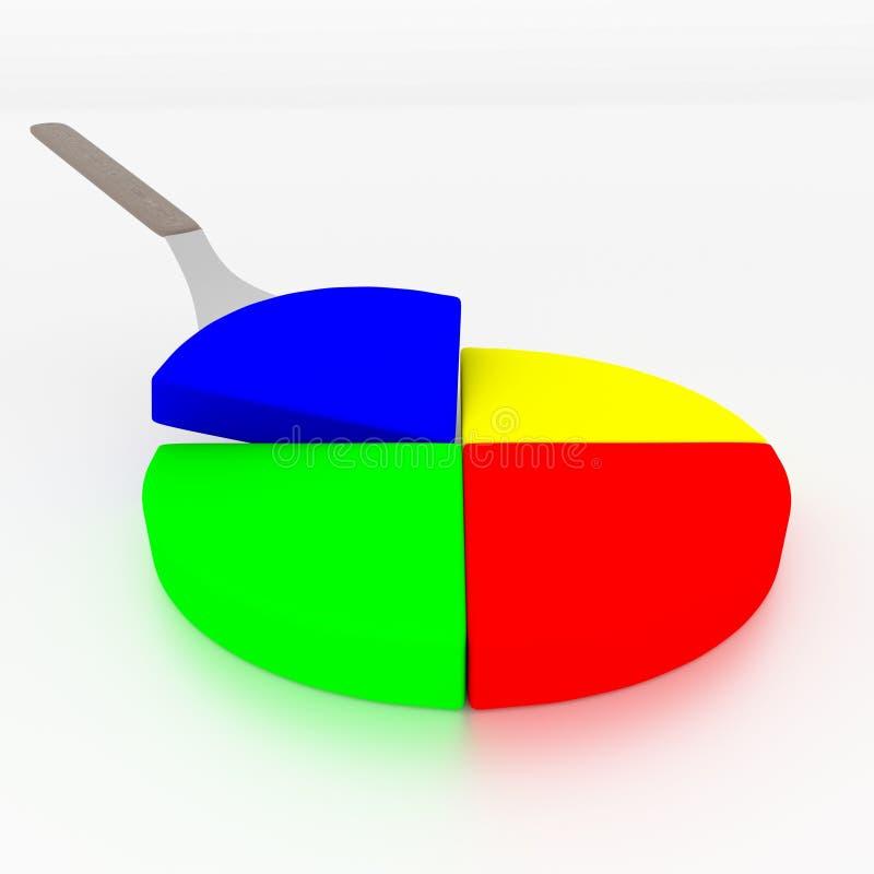 Diagramme circulaire photo stock