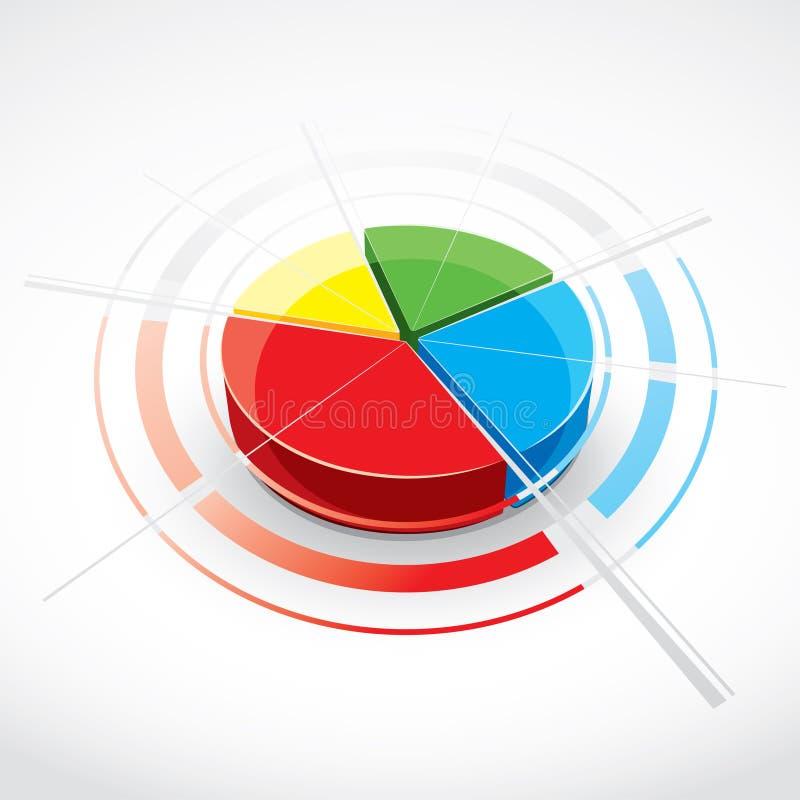 Diagramme circulaire coloré illustration de vecteur
