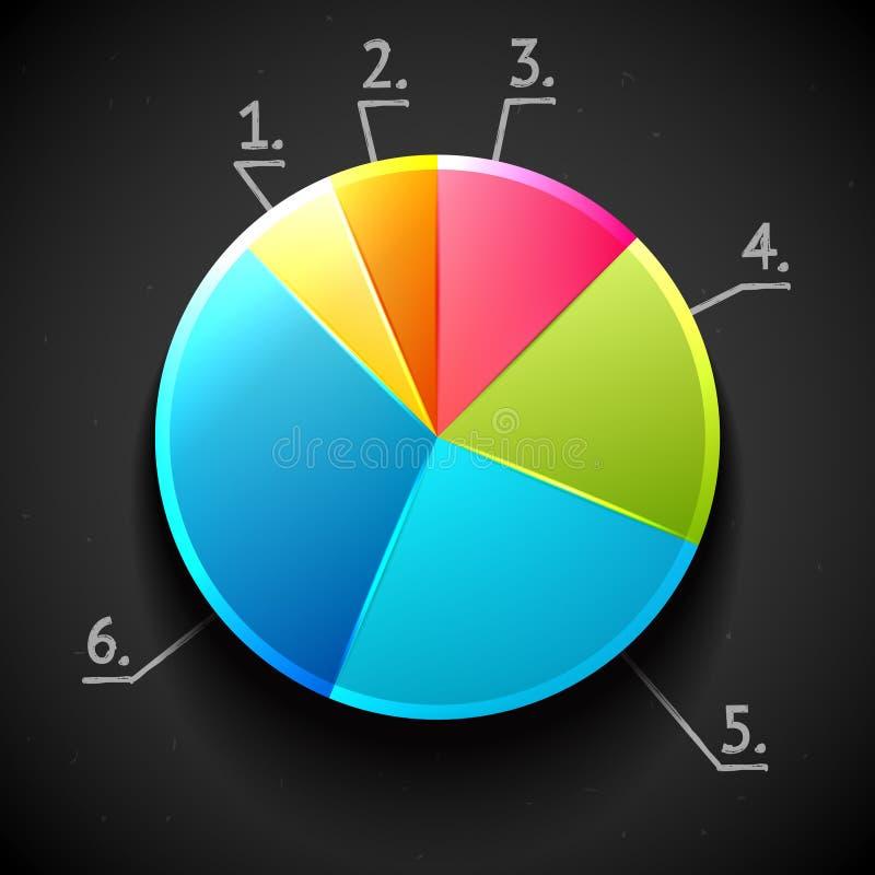 Diagramme circulaire coloré illustration libre de droits