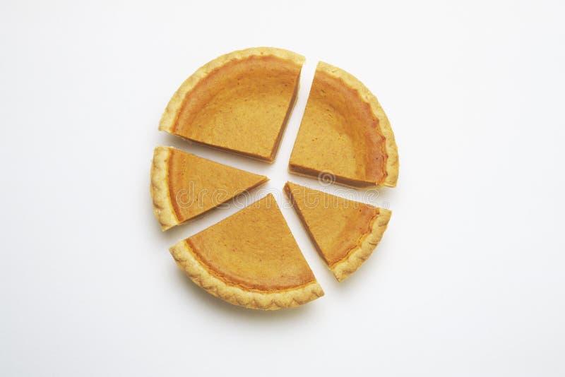 Diagramme circulaire de potiron trois image libre de droits