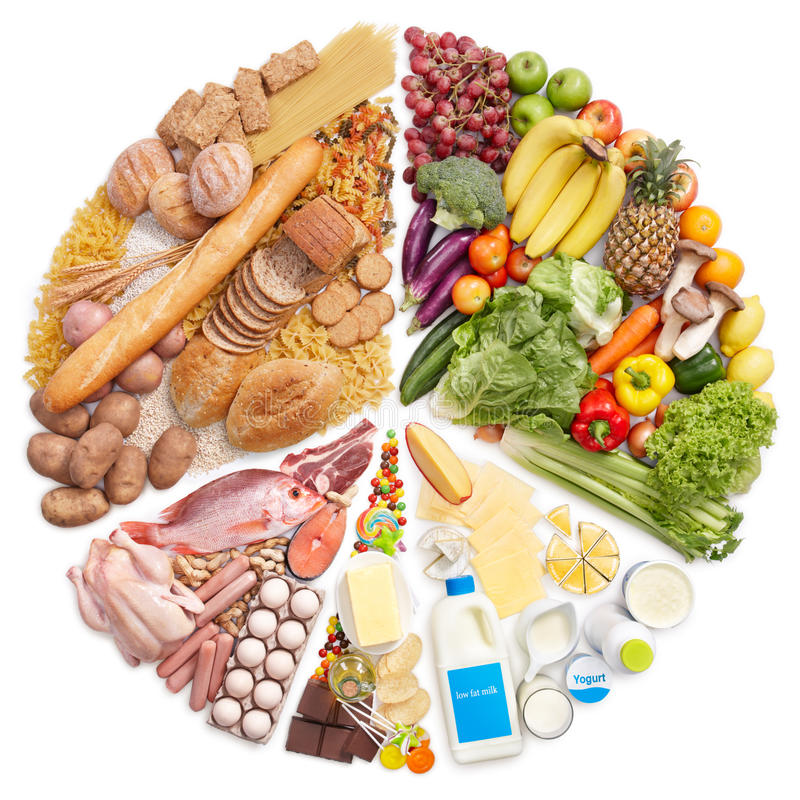 Diagramme circulaire de pyramide de nourriture image libre de droits