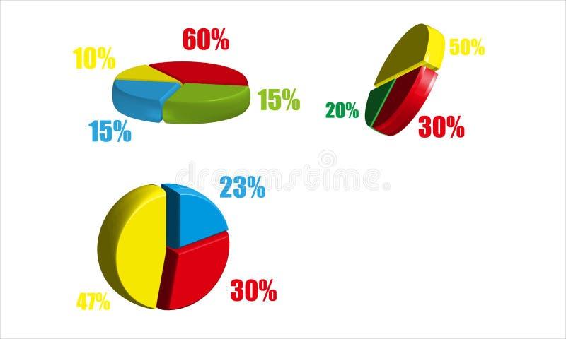 Diagramme circulaire numérique illustration stock