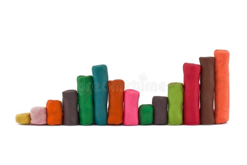 Diagramme coloré de pâte à modeler photo libre de droits