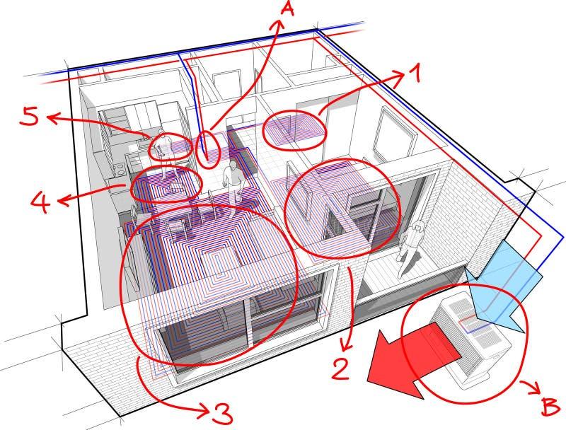 Diagramme d'appartement avec la pompe à chauffage par le sol et à chaleur et les notes tirées par la main illustration stock