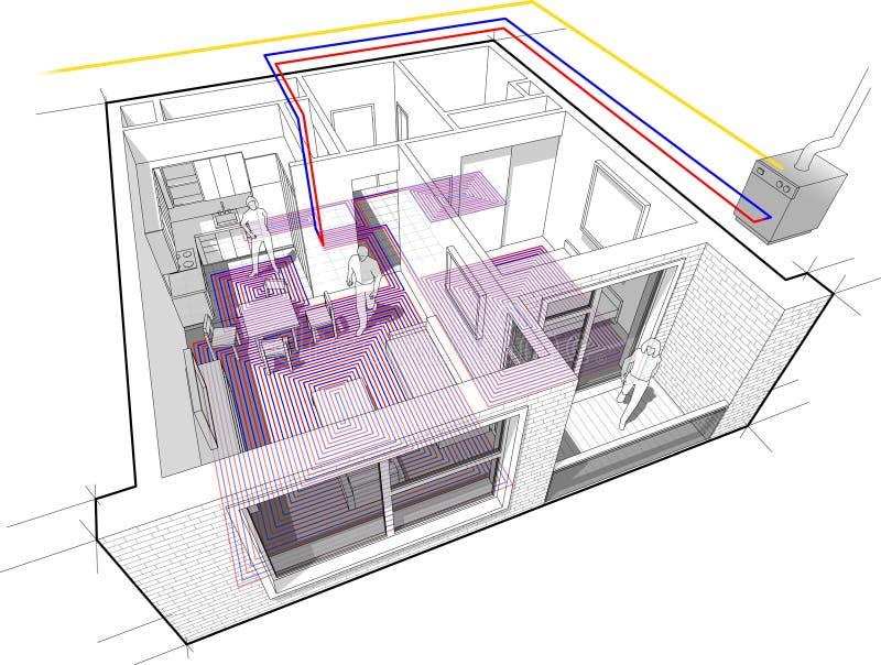 Diagramme d'appartement avec le chauffage par le sol et le chauffe-eau de gaz illustration de vecteur