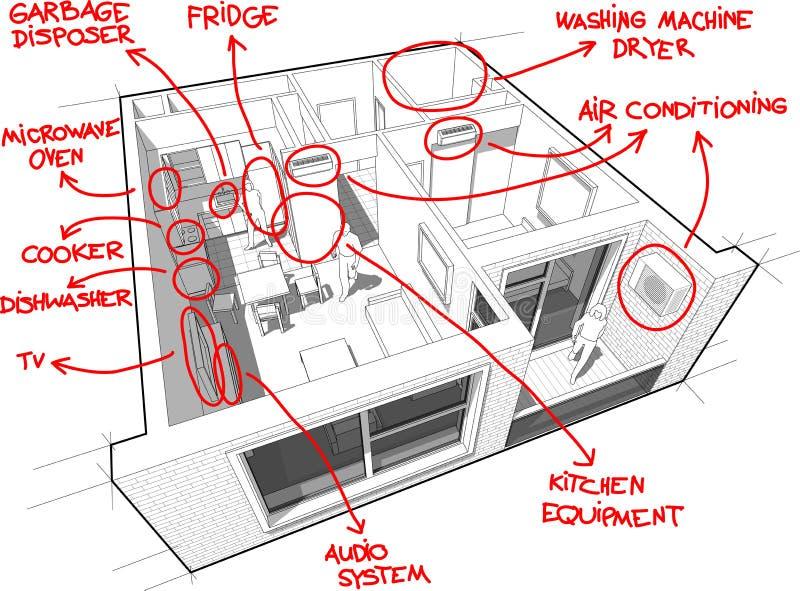 Diagramme d'appartement avec les notes tirées par la main illustration stock