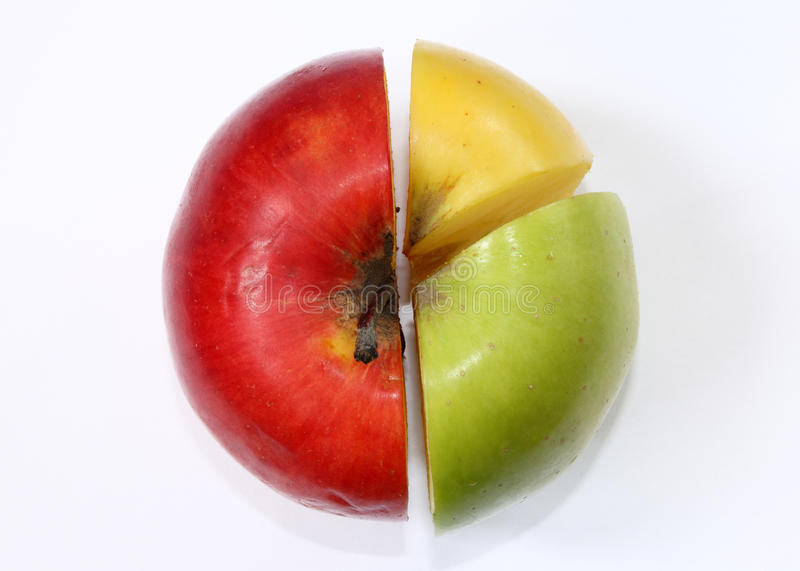 Diagramme d'Apple image stock