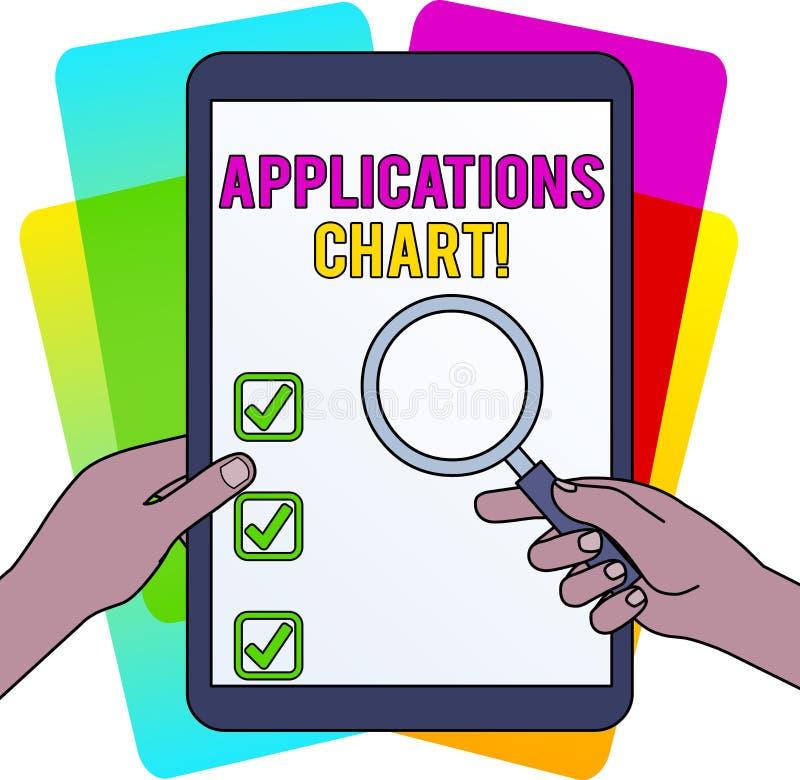 Diagramme d'applications des textes d'?criture de Word Le concept d'affaires pour le graphique étudiait comment un processus chan illustration stock
