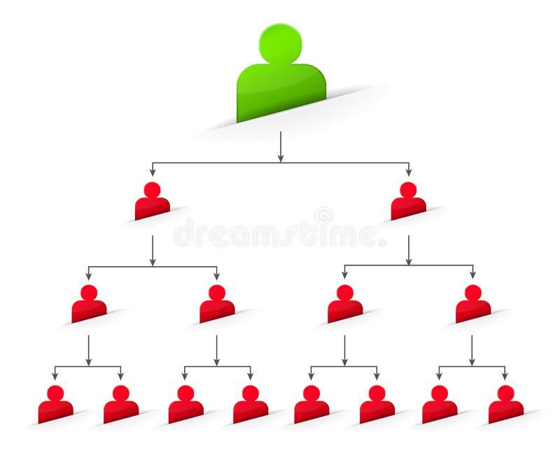 Diagramme d'arbre d'organisation de bureau illustration libre de droits