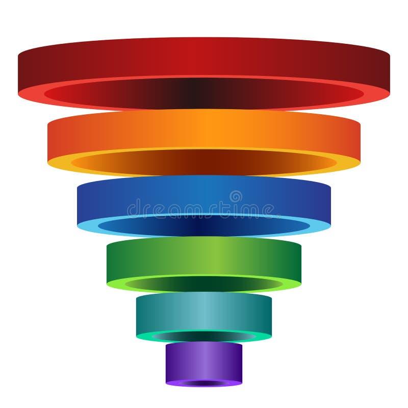 diagramme d'entonnoir segmenté par 3D illustration stock