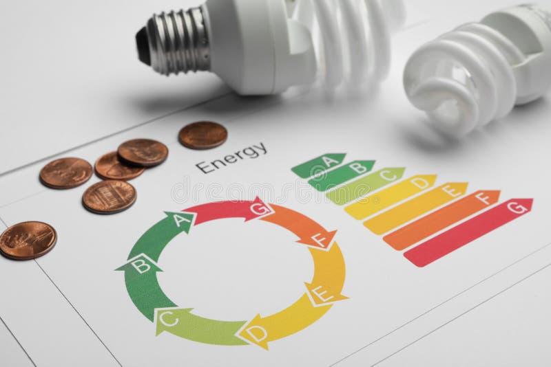 Diagramme d'estimation de rendement énergétique, pièces de monnaie et ampoules images stock