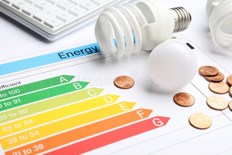 Diagramme d'estimation de rendement énergétique, pièces de monnaie et ampoules photographie stock